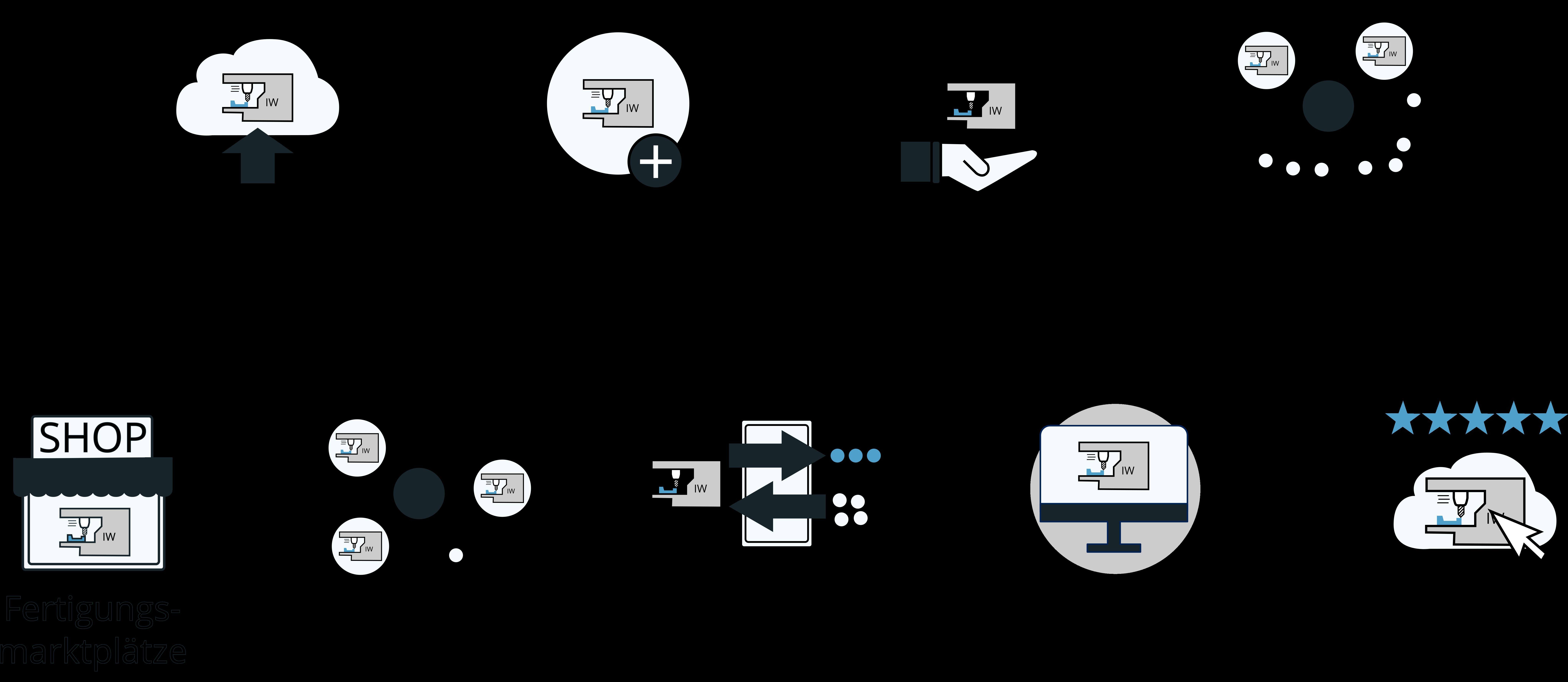 Online-Fertigung Icons